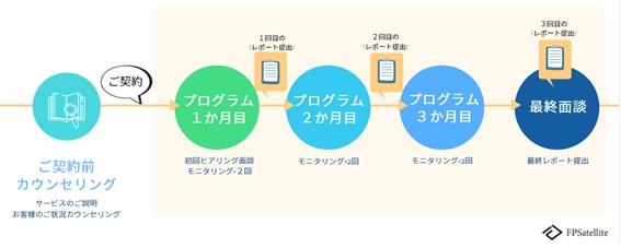 KAERU-家計改善プログラム説明