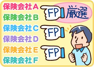 プロFPが選んだ自動車保険人気ランキングベスト3!